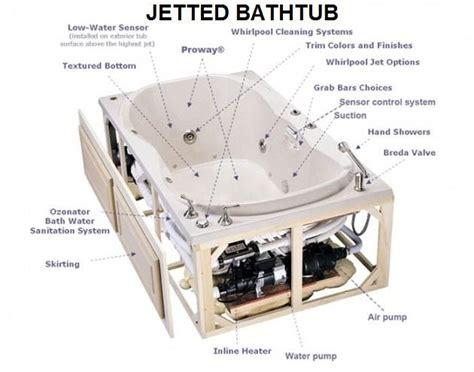 jacuzzi bathtub replacement parts bathtub jacuzzi parts decor references