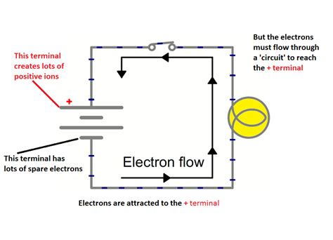 an electric circuit direct current circuits diagrams direct get free image
