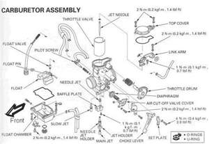 honda xr650r carburetor exploded view