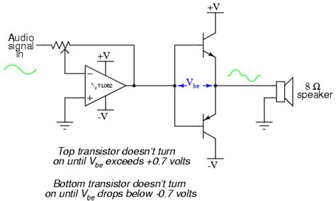what is an analogue integrated circuit audio lifier circuit page 16 audio circuits next gr