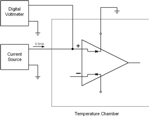 esd diode doubles as temperature sensor esd diode doubles as temperature sensor analog devices