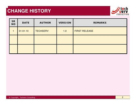 sle process template gt gt 18 great change process