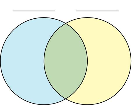 color color diagram 2 color venn diagram template free
