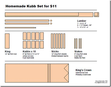 plan set kubb set plans and report bruce s