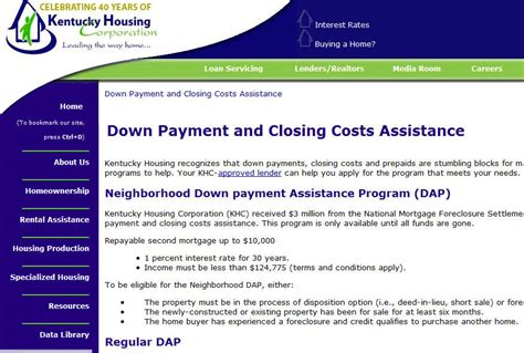 kentucky time home buyer programs