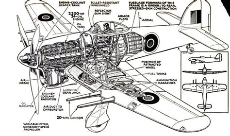 section plane engineering drawing ww2 aircraft technical drawings google search cutaway