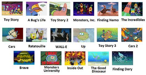 the disney pixar monsters universitytoy story zone also acts as a spongebob pixar spongebob comparison charts know your meme