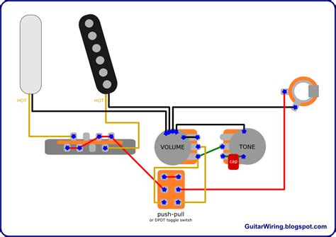 the guitar wiring diagrams and tips telecaster