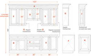 How To Measure A Kitchen For Cabinets Kitchen Units Of Measure Sarkem Net Resolution 338x550 Px Size Unknown Published Sunday