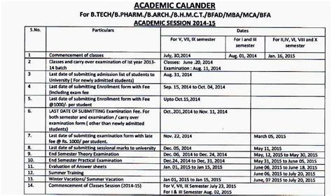 Mba From Uptu 2014 by Uptu Academic Calendar 2014 15 Graduate Post Graduate