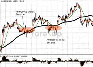 simple swing trading strategy fx trading strategies forex opportunities