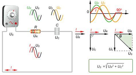 series resistor capacitor circuit series resistor capacitor circuit 28 images series resistor capacitor circuits reactance and