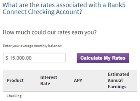 bank account interest rates bank5 connect review pros cons of using bank5 connect