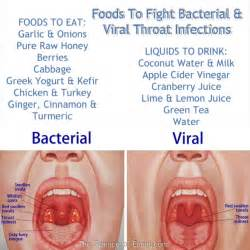 Best Over The Counter Medicine For Stomach Ulcers by What Does Strep Throat Bacteria Look Like Pictures 2