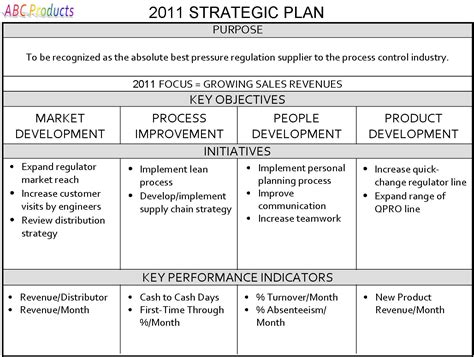 international business plan template international business international business plans sle
