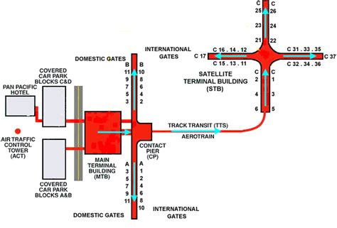 klia airport floor plan klia parking malaysia klia2 kuala lumpur international