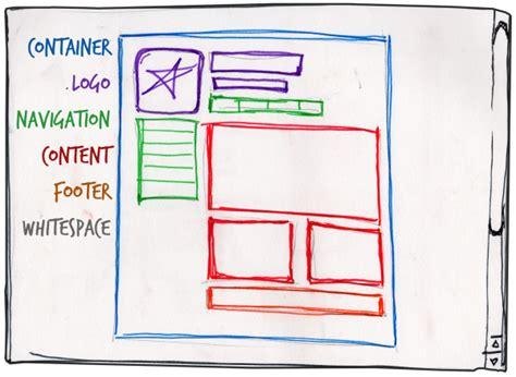 layout design principles web development the principles of beautiful web design 2nd edition