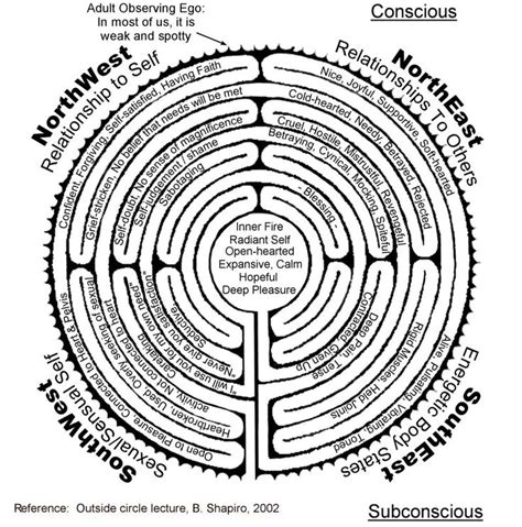 Labyrinth Outline by 25 Best Ideas About Labyrinth Garden On Labyrinth Maze Labyrinths And Maze