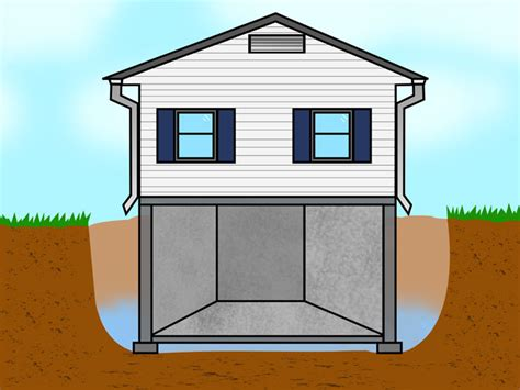 high water table basement solutions the sump is running nonstop causes and solutions