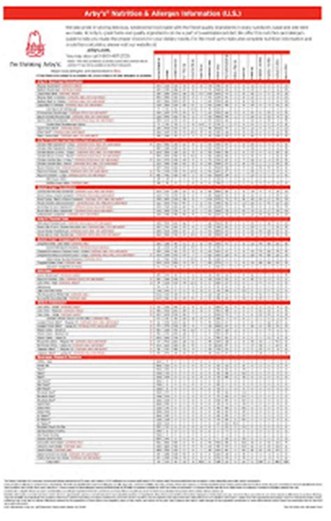 Arby S Nutrition Facts Sodium - Nutrition Ftempo Arby S Nutritional Information