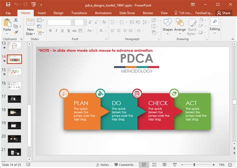 focus pdca powerpoint presentation pictures to pin on