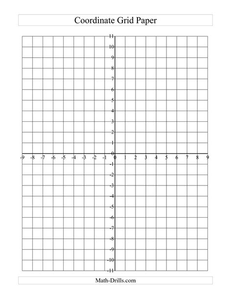 Printable Graph Paper Math Drills | coordinate grid paper a