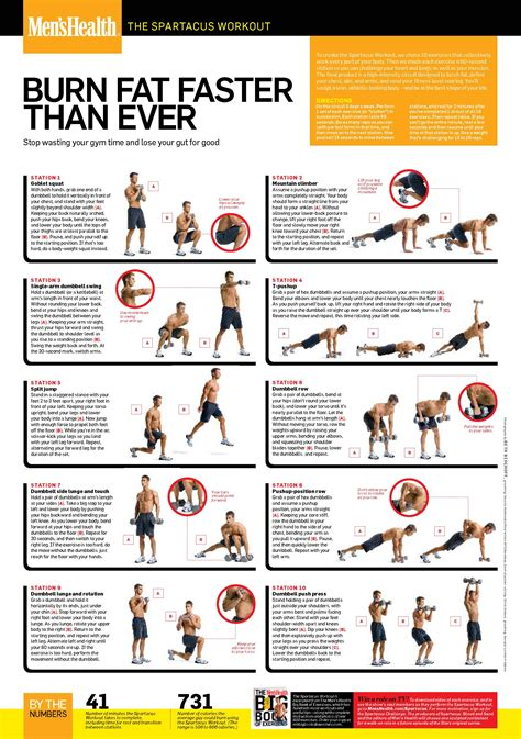 today i did the spartacus workout holy