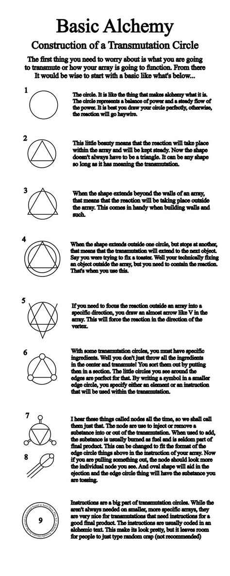 your layout meaning transmutation circle tutorial by notshurly deviantart com