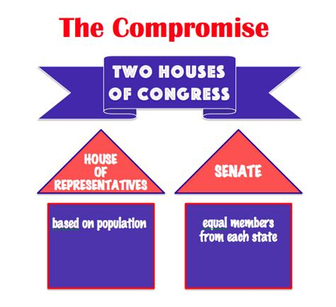 house congress houses of congress house plan 2017