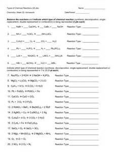 chemistry predicting products worksheet abitlikethis