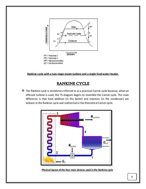 thermal power plant cycle diagram rankine cycle steam turbine wiring diagrams wiring