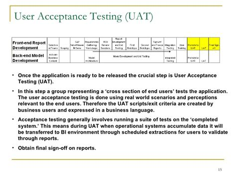 user acceptance testing template sap bi requirements gathering process