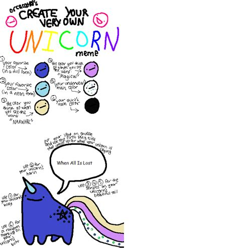 How To Make A Meme With Your Own Photo - create your very own unicorn meme by thefreak21 on deviantart