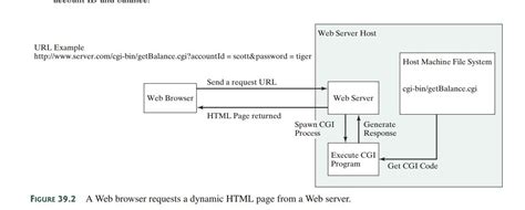 tutorial jsp css javaweb开发回顾总结 不断更新中 爱程序网
