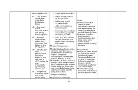 format menganalisis artikel contoh mengidentifikasi cerita rakyat contoh win