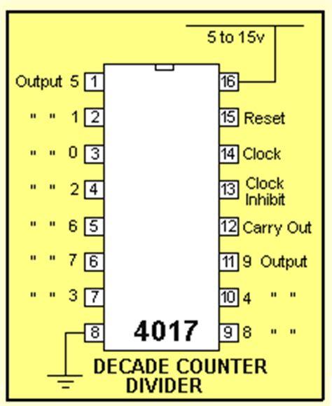 layout pcb bel rumah skema rangkaian lampu saklar tepuk ilmu elektronika