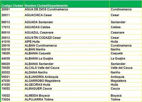 excel contable colombia codigo paises dian en excel excel contable colombia enero 2012