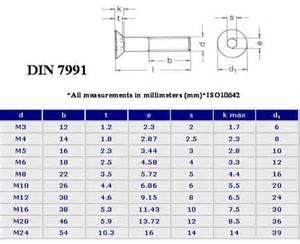 din7991 countersunk head hex socket machines m5