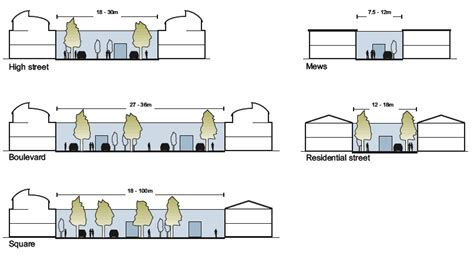 layout design for greenfield port filyos photo parking lot floor plan images 5 bedroom duplex