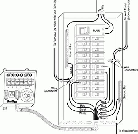 manual transfer switch wiring diagram wiring diagram and