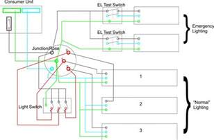 exit light wiring diagram exit sign installation mifinder co