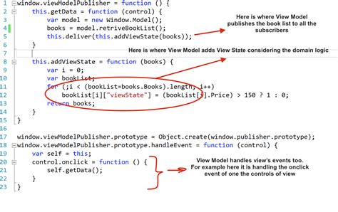 observer pattern in js view on the other hand is