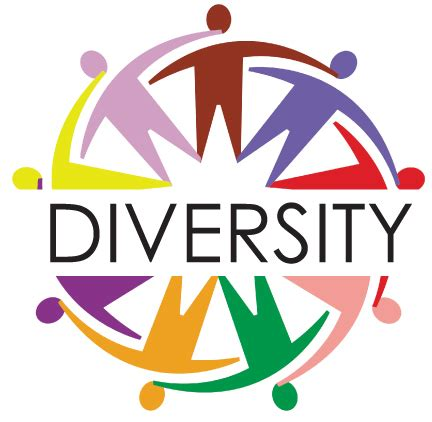 diversity benefits organizations and communities simma diversity statement sles professional writing service