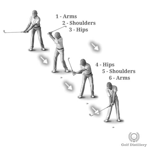 stages of a golf swing golf swing thoughts swing tips for whatever ails you