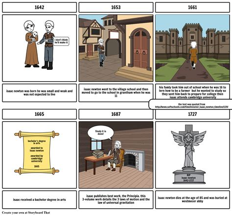 isaac newton biography timeline short timeline of isaac newton s life storyboard