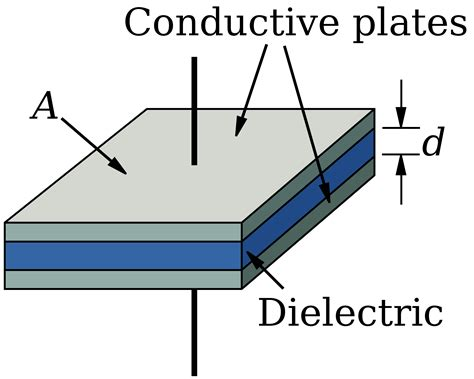 a fully charged parallel plate capacitor remains connected electrical engineering tutorial capacitor an introduction
