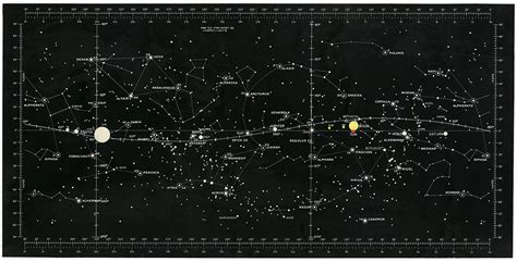 chart time and navigation