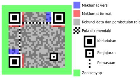 pengertian kode qr  aplikasi hp  membaca kode qr