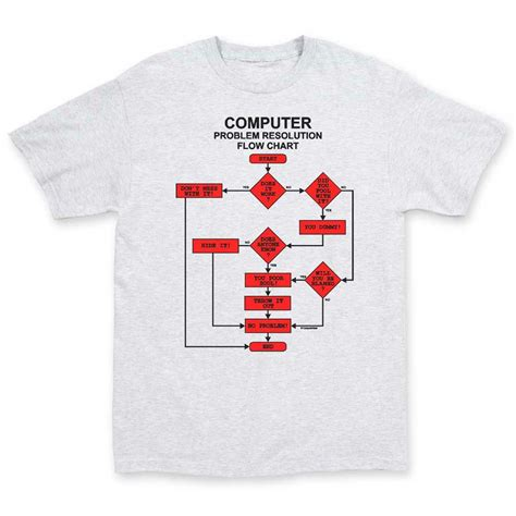 His And Geeky Computer Gifts For Valentines Day by Flow Chart Computer T Shirt Computer Nintendo