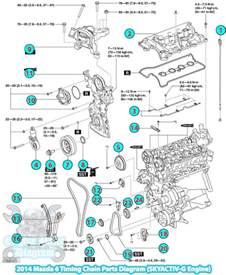 2014 mazda 6 timing chain parts diagram skyactiv g engine